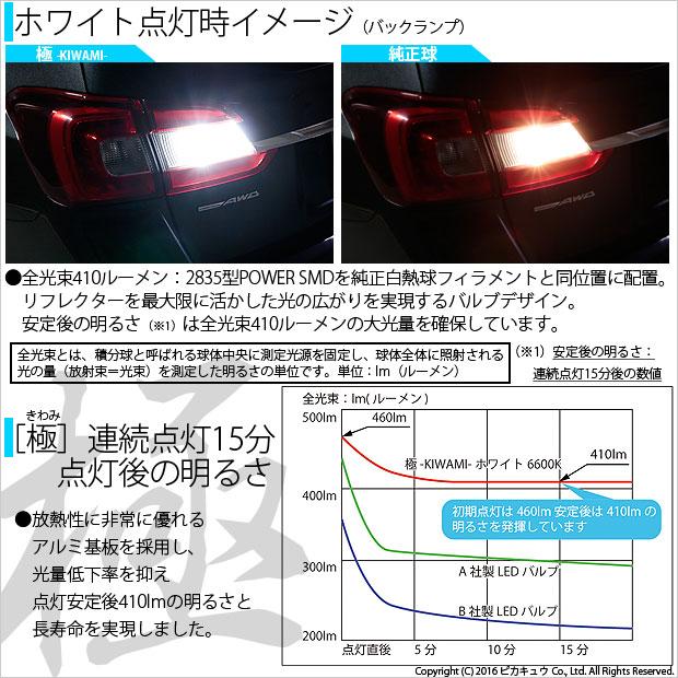【GW SALE 9%OFF】【メール便可】T20s 極-KIWAMI-(きわみ) 410lm ウェッジシングル LEDカラー:ホワイト6600K 無極性 1セット2個入