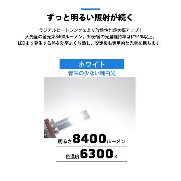 【即納】スバル レヴォーグ[VM系 前期]対応 フォグランプ用LED MONSTER L8400 ホワイト フォグランプ用LED キット バルブ規格:H16(H8/H11/H16共通)
