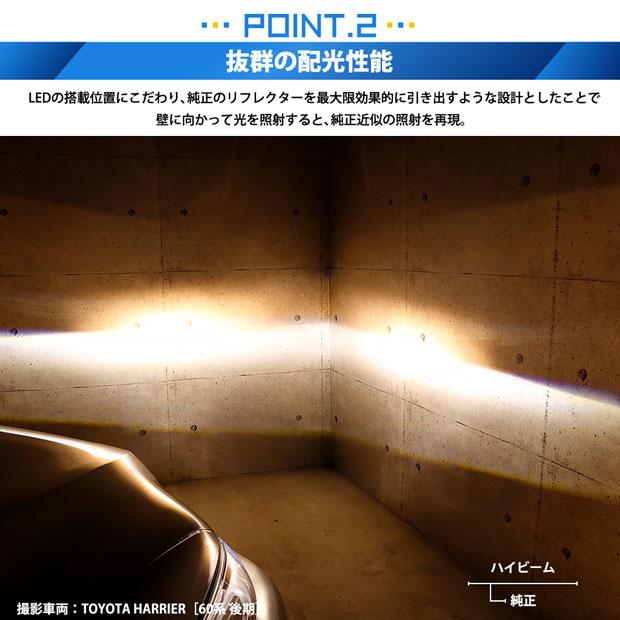 【ピカキュウの日】ホンダ ステップワゴンスパーダ[RP1/2/3/4 前期]対応 ハイビーム用 LED MONSTER L8400 ホワイト LEDハイビームバルブキット バルブ規格:HB3[9005]