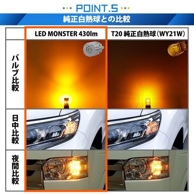 【即納】【メール便可】スバル レヴォーグ[VM系 前期]対応 ウインカーランプ(フロント・リア)用LED PHILIPS LUMILEDS製LED搭載 T20s LED MONSTER 430lm ウェッジシングル ピンチ部違い対応 LEDカラー:アンバー 無極性 1セット2個入