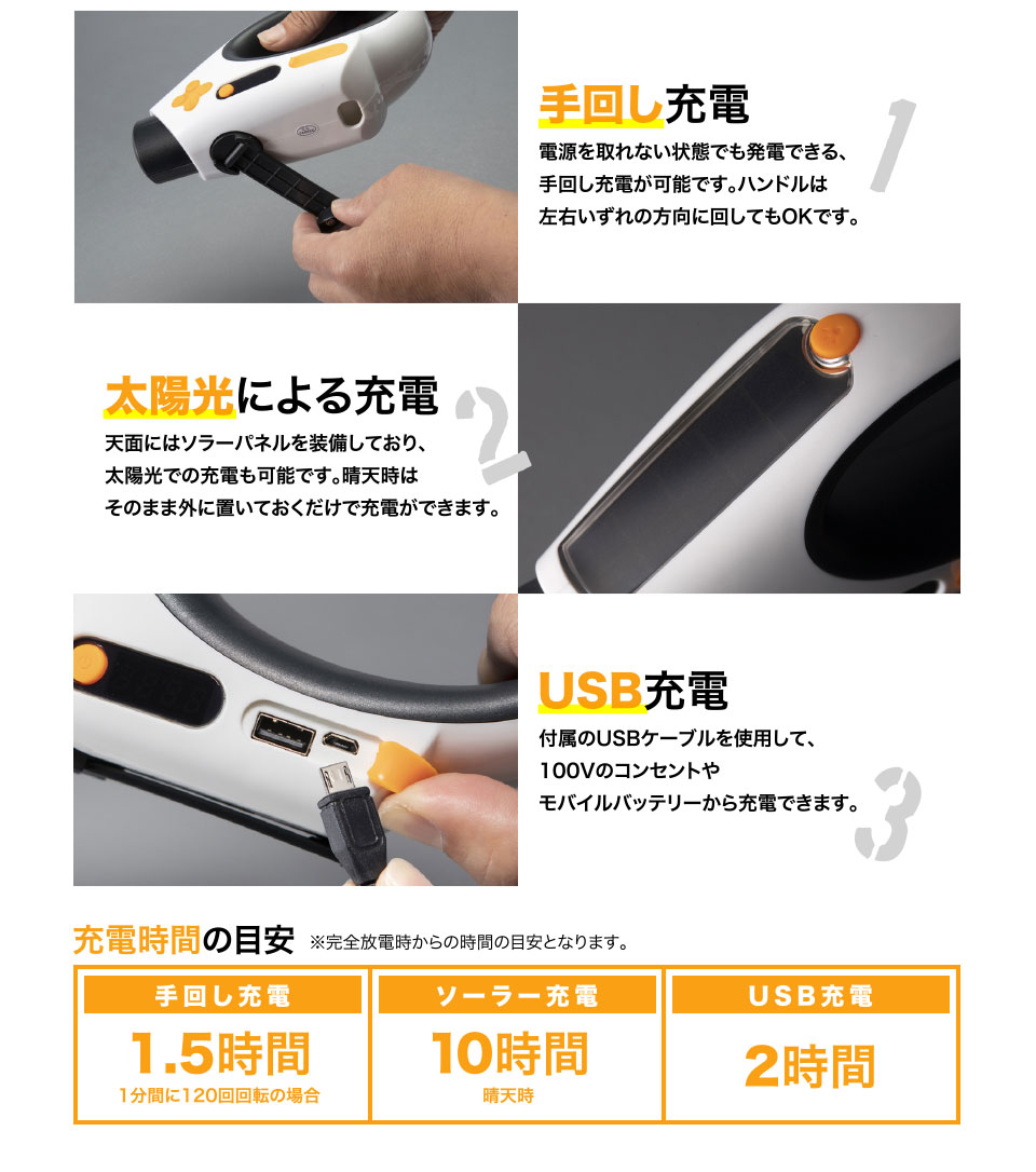 【即納】多機能ソーラー付きダイナモ充電ライト USB、ソーラー、ダイナモの3種類の充電が可能な多機能ライト 3ヶ月保証