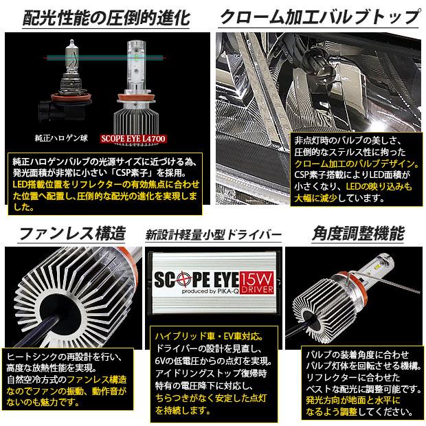 【9%OFF!】スズキ スイフトスポーツ[ZC33S]対応 フォグランプ用LED H11 SCOPE EYE L3400 LEDフォグキット LEDカラー:イエロー3000K バルブ規格:H11(H8/H11/H16兼用)