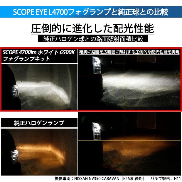 【即納】トヨタ エスティマ [50系 1期]対応 フォグランプ用LED SCOPE EYE L4000 LEDフォグキット LEDカラー:ホワイト6500K バルブ規格:HB4