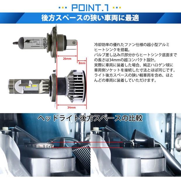【9%OFF!】LED monster L4100  イエロー H4 LEDヘッドランプキット 2900K 明るさ4100lm バルブ規格:H4 Hi/Lo 車検対応は平成17年12月31日以前製造車両