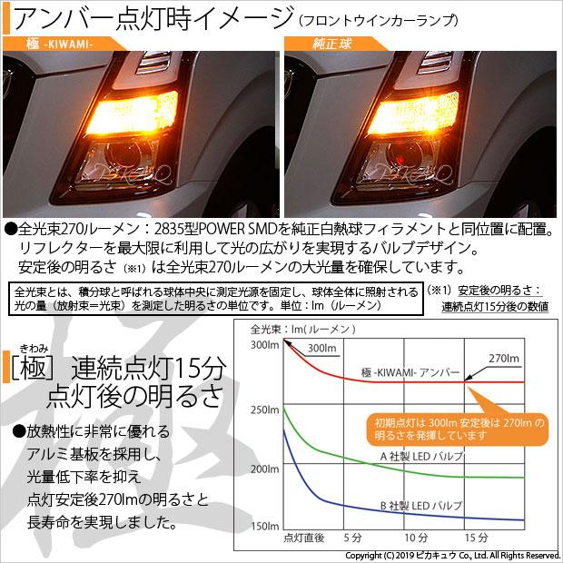 【ピカキュウの日】【メール便可】スズキ ワゴンR スティングレー ハイブリッド [MH55S] 対応 ウインカーランプ(フロント・リア)用LED T20s 極-KIWAMI-(きわみ) 270lm ウェッジシングル ピンチ部違い対応 LEDカラー:アンバー 無極性 1セット2個入