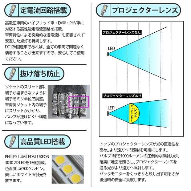 【即納】【メール便可】ホンダ シビック タイプR[FK8]対応 バックランプ用LED T16 LED BACK LAMP BULB NEO15 1000lm ウェッジシングル LEDカラー:ホワイト6700K 無極性 1セット2個入