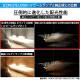 【即納】ホンダ アコードハイブリッド[CR6 前期]対応 ハイビーム用LED SCOPE EYE L4000 LEDハイビームキット LEDカラー:ホワイト6500K バルブ規格:HB3