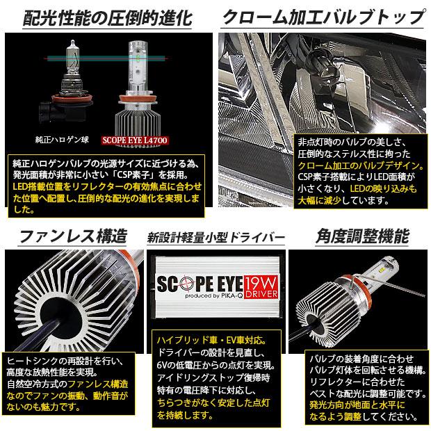 【即納】ホンダ アコードハイブリッド[CR6 前期]対応 フォグランプ用LED SCOPE EYE L4000 LEDフォグキット LEDカラー:ホワイト6500K バルブ規格:H8(H8/H11/H16兼用)