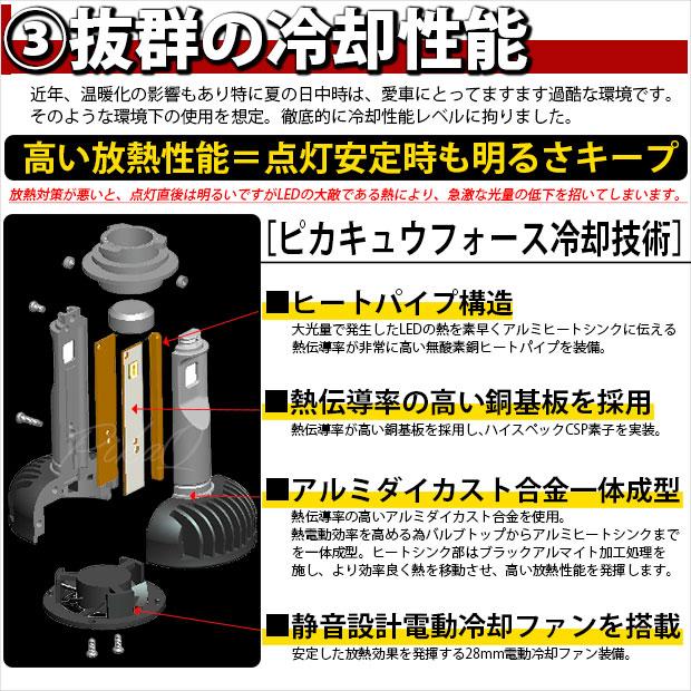 【即納】スバル レヴォーグ[VM系 前期]対応 対応 ハイビームランプ用LEDキット 凌駕-RYOGA-L8200 LEDヘッドライトキット 6500K バルブ規格:HB3