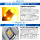 【即納】【メール便可】ダイハツ ミラ トコット[LA550S/560S] 対応 ウインカーランプ(フロント・リア)用 T20s PHILIPS LUMILEDS製LED搭載 T20s LED MONSTER 430lm ウェッジシングル ピンチ部違い対応 LEDカラー:アンバー 無極性 1セット2個入