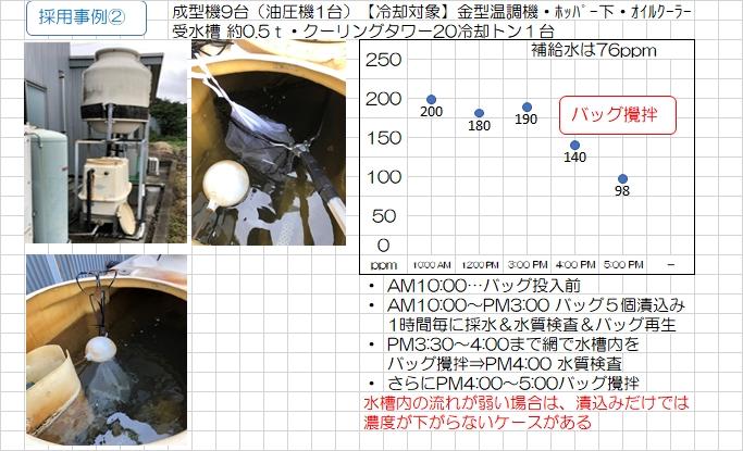 【軟水バッグA-1】 単品0.5L品 NFSB-0.5L