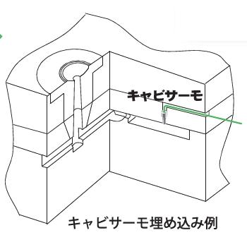 キャビサーモ専用変換機(GZ400FK09-□□4*1ND2NN/N  Z-1214)