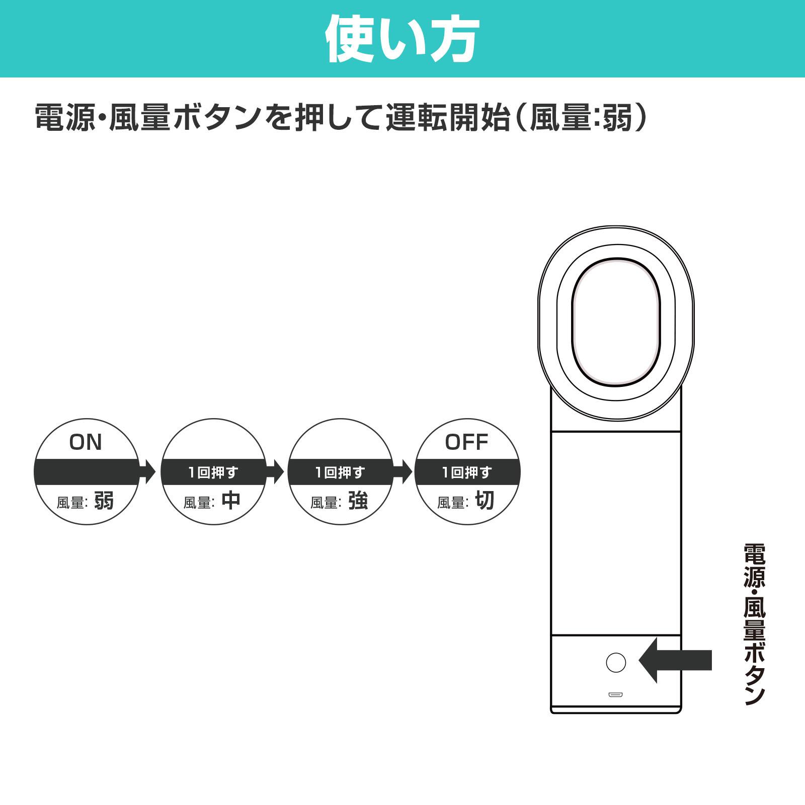 【2021年最新モデル】 羽根なし 扇風機 ハンディ 卓上 2WAYスタイル 軽量 USB 小型 3段階風量調節