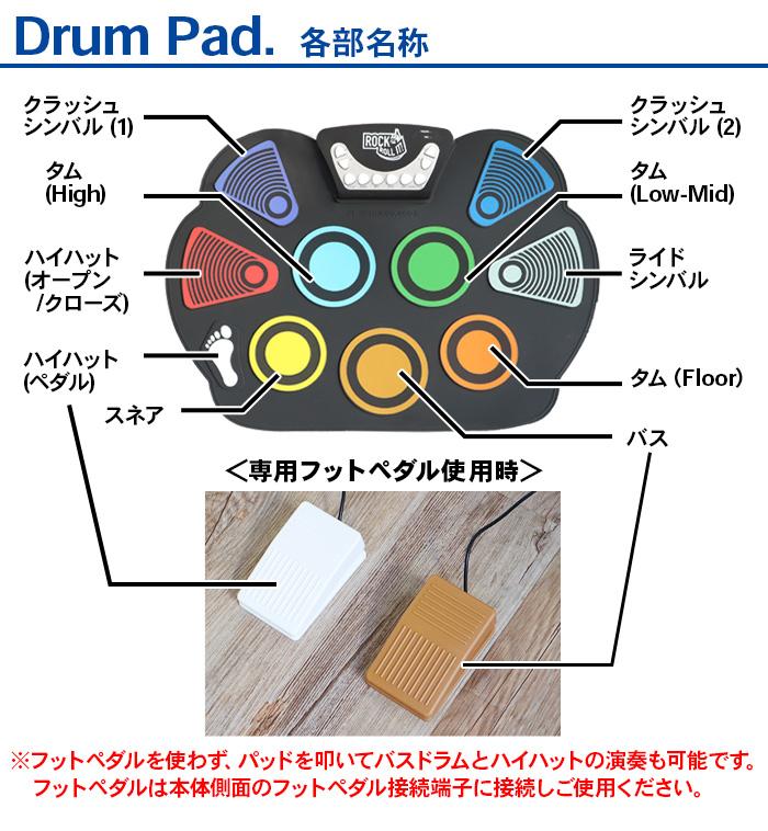 Spec Drum スペック ドラム MUK-W758CLR-J