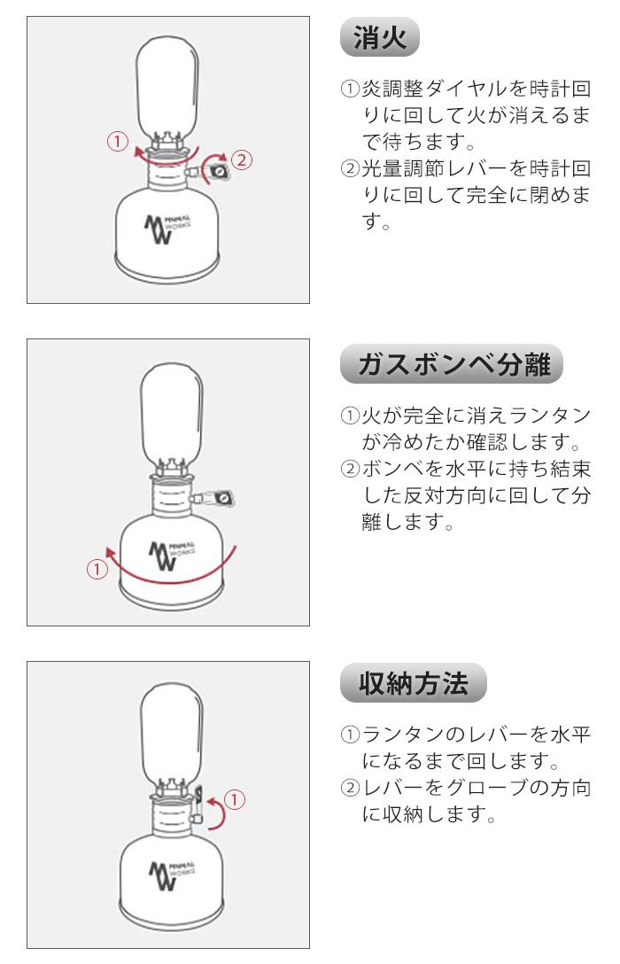 MINIMAL WORKS Edison Lantern ミニマルワークス エジソン ランタン