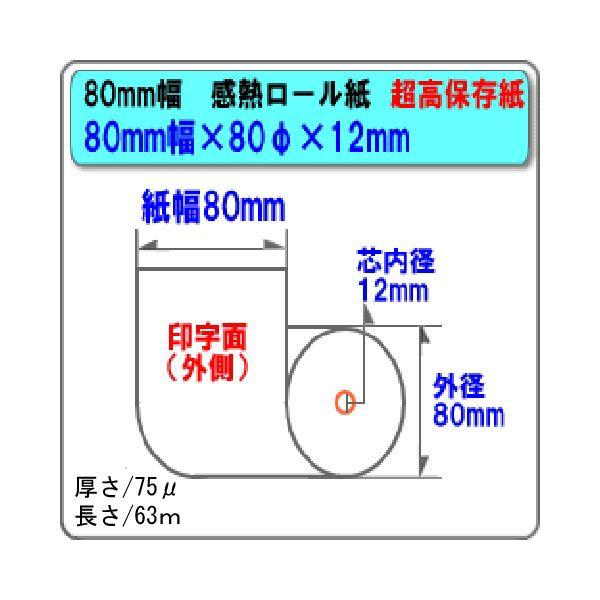 超高保存PD160R 50巻 80×80×12  80mm幅サーマル(感熱レジロール)1巻/264円(税込)王子イメージングメディア ST808012EX-50N