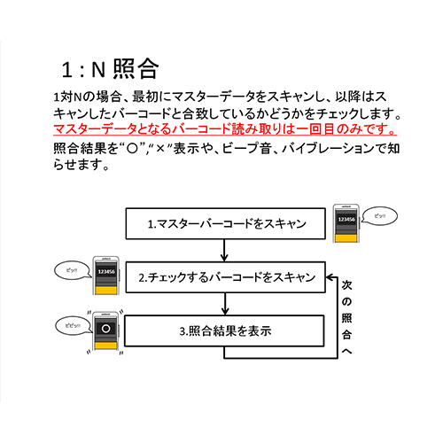 照合機能付 ユニテック MS926-UUBB00-SG Bluetooth 2Dバーコードスキャナ