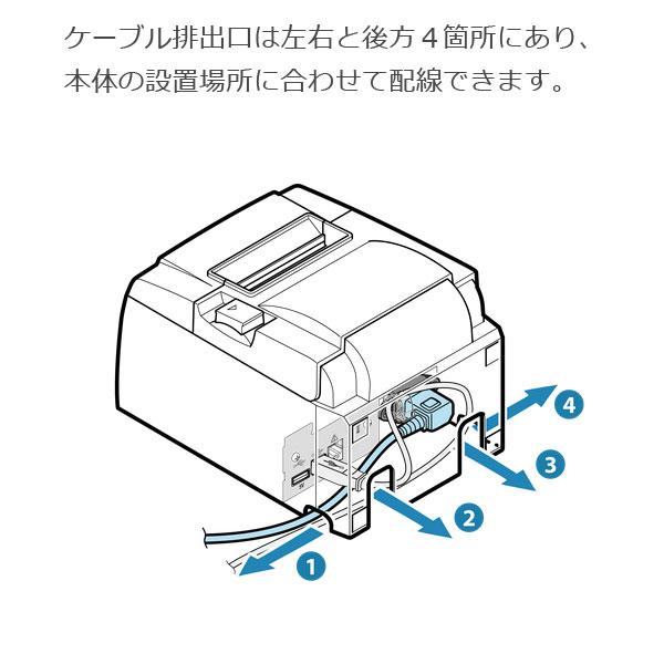 【スター精密正規代理店】/Ethernet接続 TSP143IIILAN 感熱レシートプリンタ TSP100�シリーズ オールインワンパッケージ