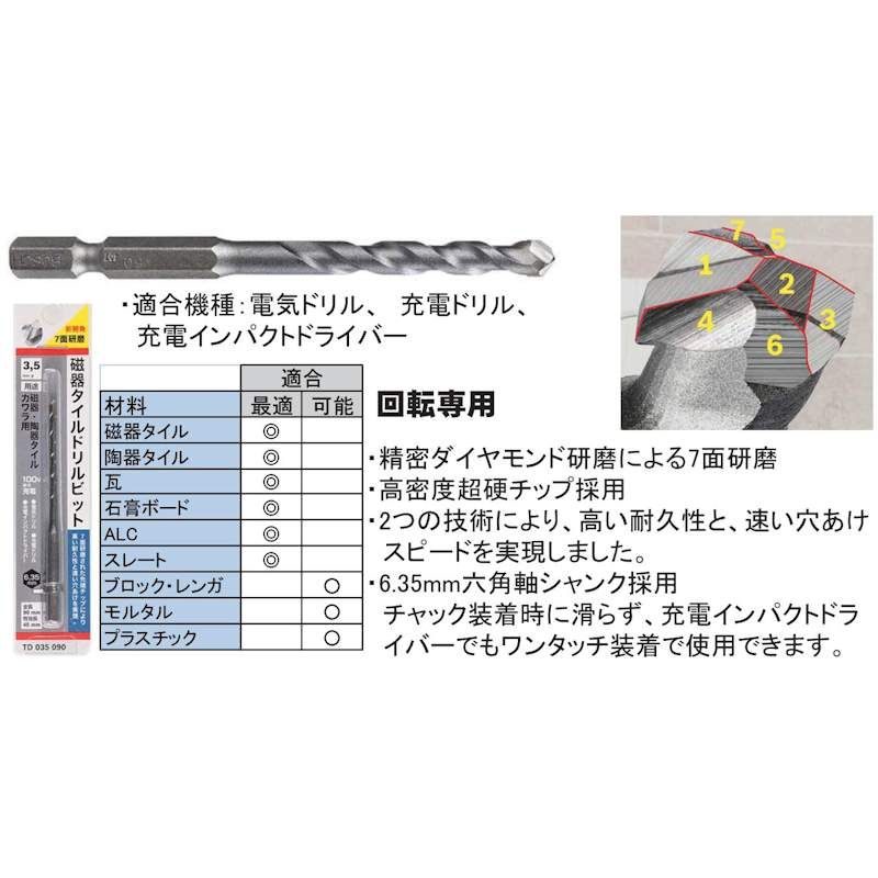 BOSCH(ボッシュ) 磁器タイルドリルビット 10.0mmφx90mm[TD100090] (6.35mm六角軸シャンク)
