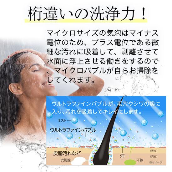 ★シャワーヘッド ミラブルプラス!!