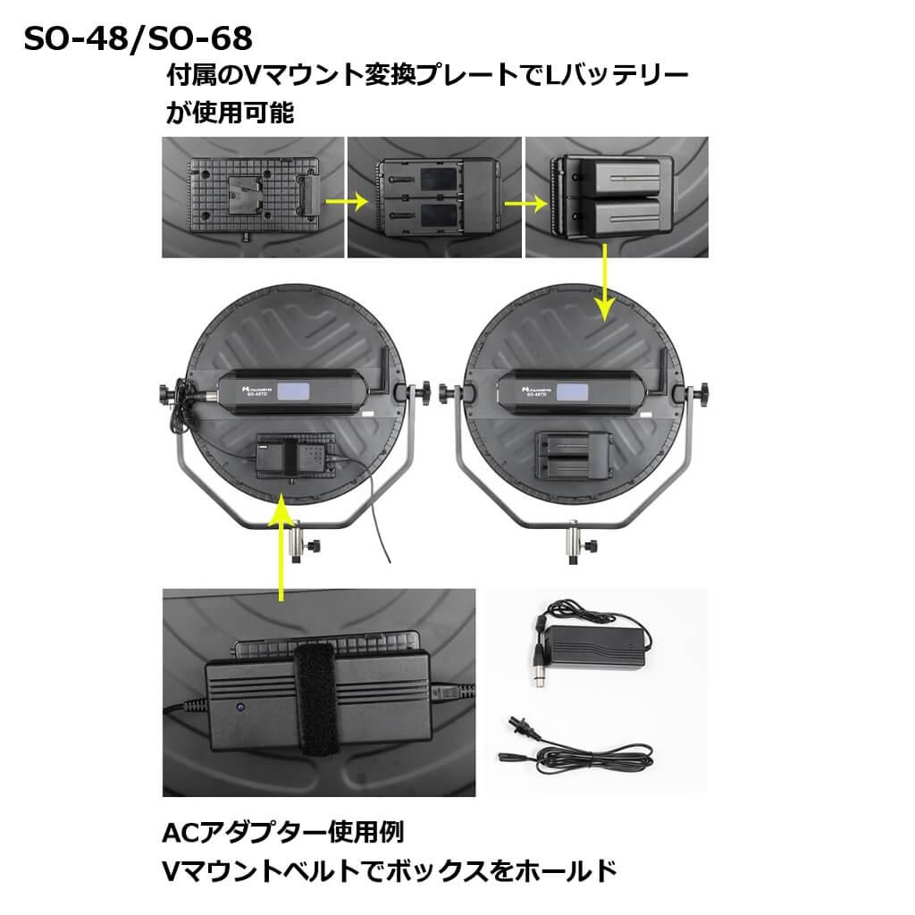 極薄ラウンドLED-48W_SO-48TD
