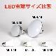 3wタングステン色LED電球S(メイクステーション用)