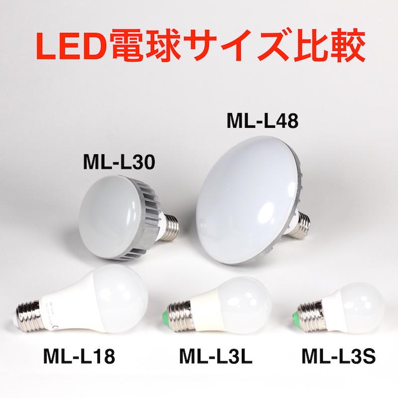 《販売終了》撮影用30wデイライト色LED電球M
