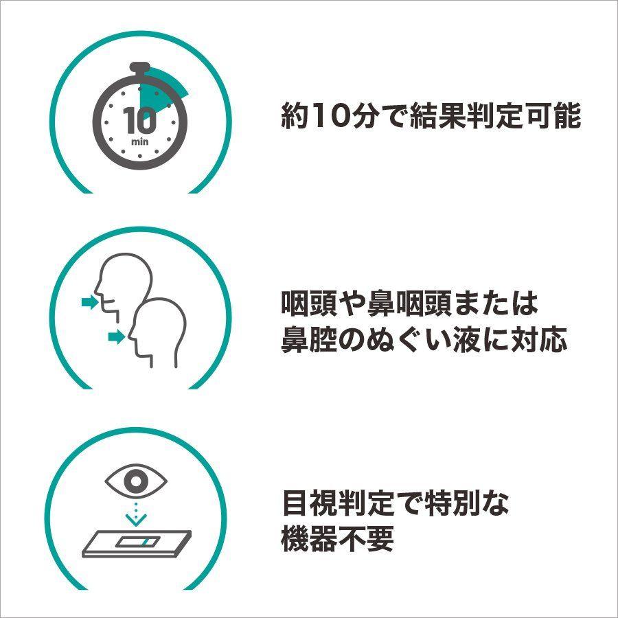 抗原検査 キット 送料無料 新型コロナウイルス抗原検出キット(研究用)わずか10分で判定可能 新型コロナウイルス セルフ検査キット【5テスト】