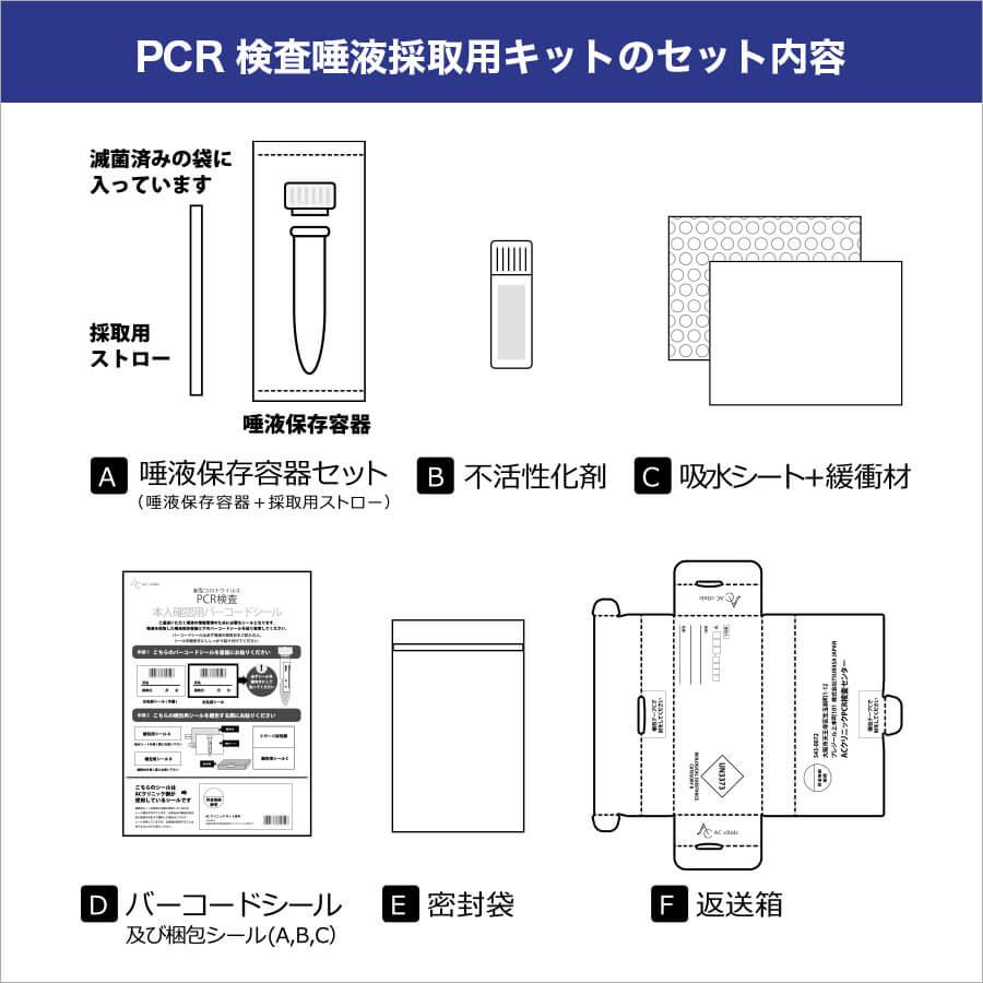 新型コロナウイルス(SARS-CoV-2) 唾液PCR検査 送料無料 【1テスト】