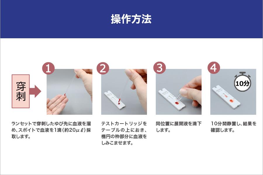 血液でできる新型コロナウイルス RBD IgG抗体検出キット(研究用)わずか10分で結果判定可能【1テスト】