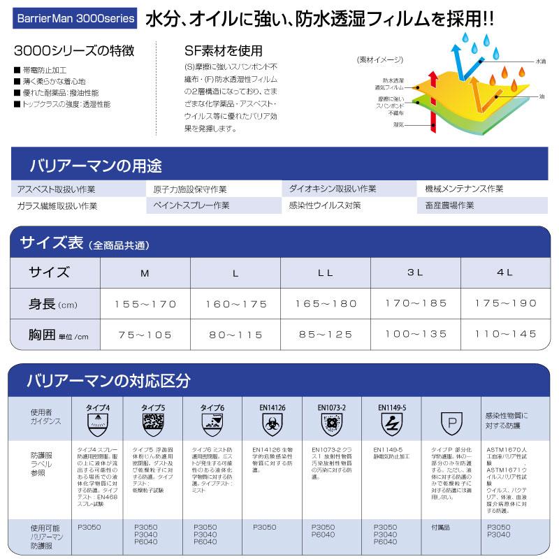 バリアーマン P3011/P3012 SF素材 防護服上下セット 50着/箱