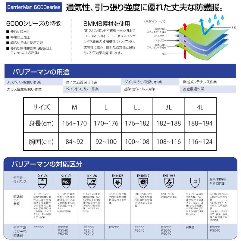 バリアーマンP6040 SMMS素材 防護服 50着/箱