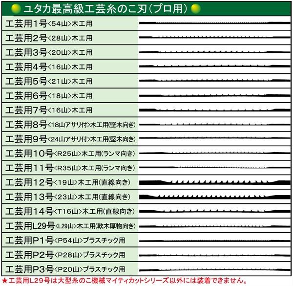 ユタカ 最高級工芸用糸鋸刃14号(プロ用20本入)