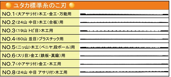 ユタカ 標準糸鋸刃No4(12本入)