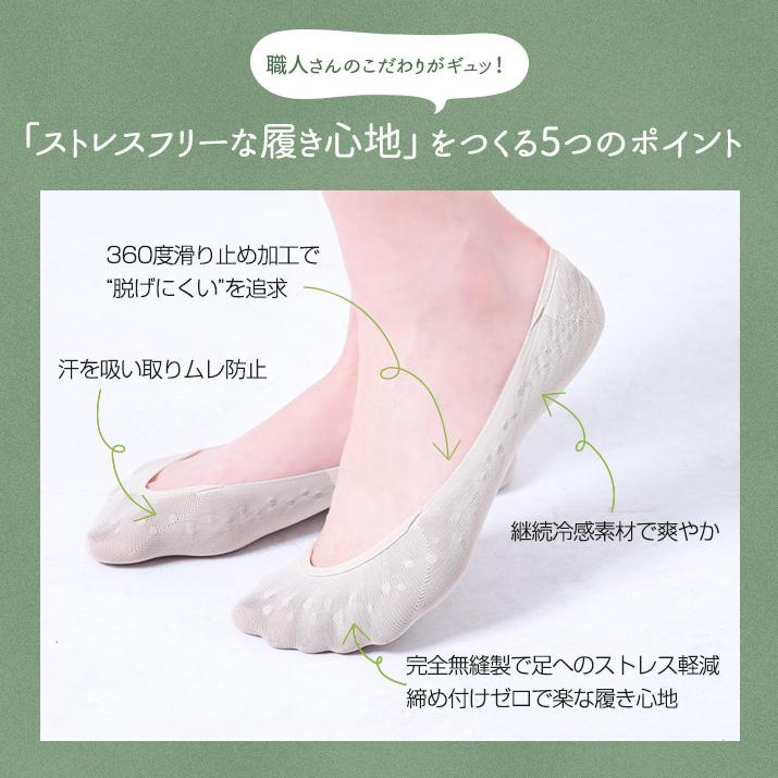 【今だけP10%還元★5/17(月)9:59迄】<br>靴下 フットカバー ソックス 2足セット割引 特許 日本製 継続冷感 蒸れない 女性用<br>【SMART FIT SOCKS(2足セット)】