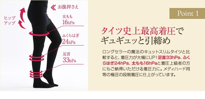 ネコポス送料無料 着圧タイツ 弾性タイツ<br> 医療用編機 最高着圧 日本製 <br>特許製法 ガードル機能付き 210デニール<br>【魔法のキュットスリム・タイツEX】