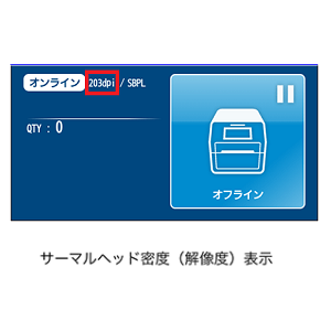 CT4-LX DT/TT 203 消耗部品SET(ヘッド/プラテン)