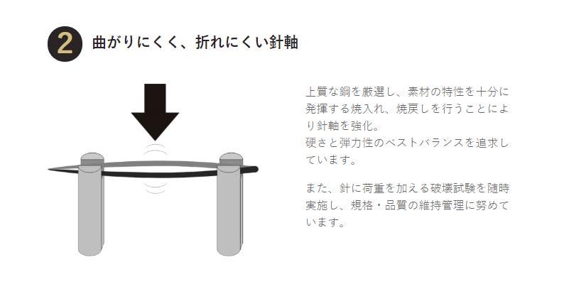 ピーシング針「ブラック」3種セット