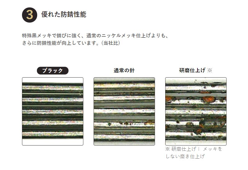 キルティング針「ブラック」No.12