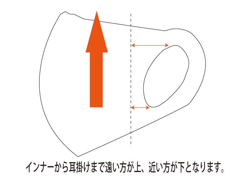 ☆送料無料☆【ハイブリッドマスクAT (半導体機能繊維)】  (ONYONE/オンヨネ) 高機能マスク
