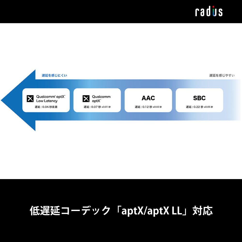 RK-BT100C aptX LL対応  USB Type-C  Bluetoothオーディオトランスミッター