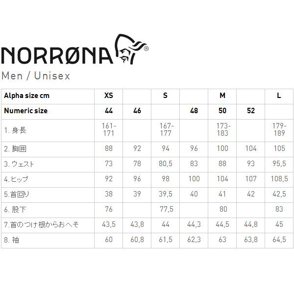NORRONA(ノローナ) Falketind Alpha120 Zip Hood Men's 1815-20