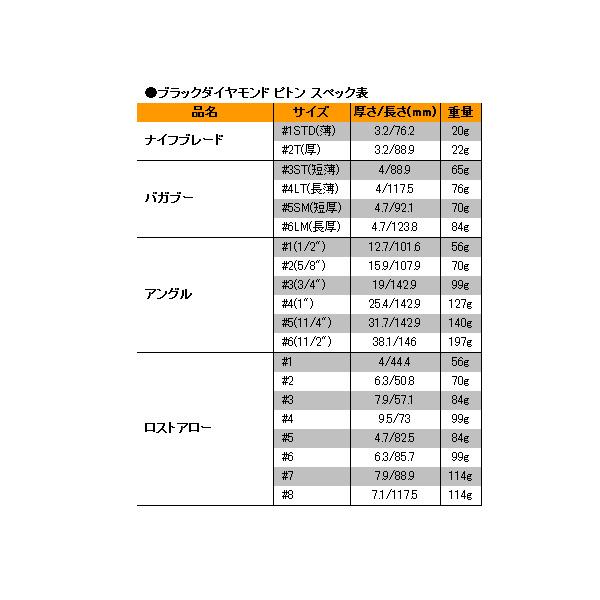 Black Diamond(ブラックダイヤモンド) バガブー #4LT(長薄) BD15024