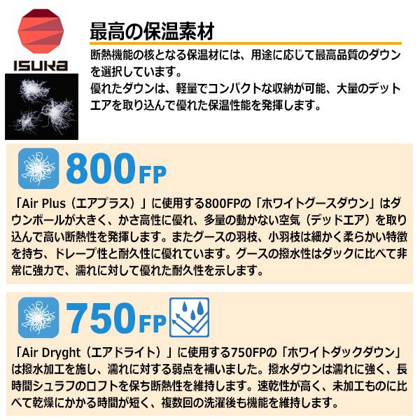 ISUKA(イスカ) Air Dryght 670 (エアドライト 670)
