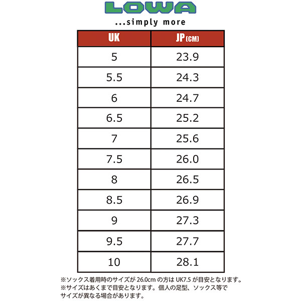 LOWA(ローバー) タホープロ II GT L010609