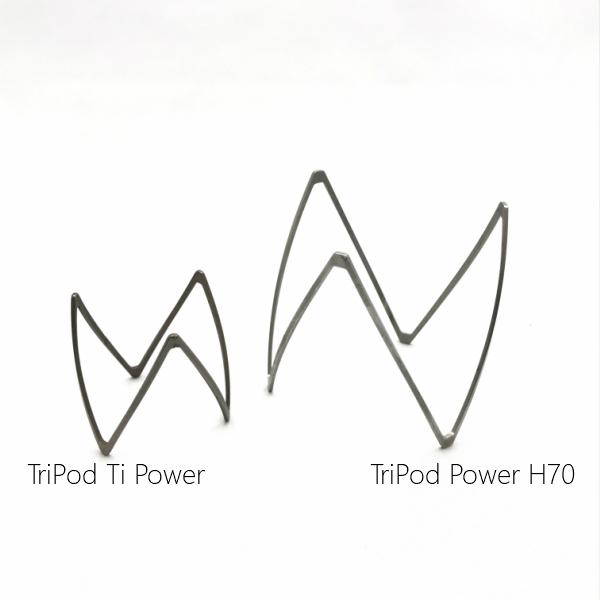atelier 雪月花 TriPod Power H70