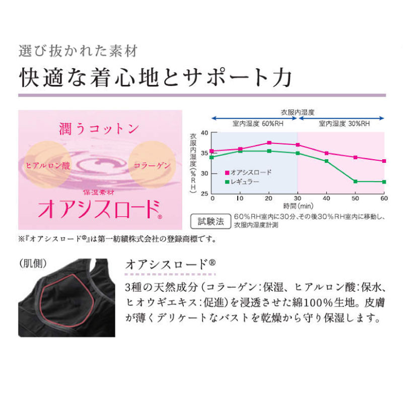 【R】Be fit おやすみリラクエステレーシーブラ (600-020)・光電子素材使用・エルローズ{13} 母の日 2021 ギフト プレゼント《送料無料》