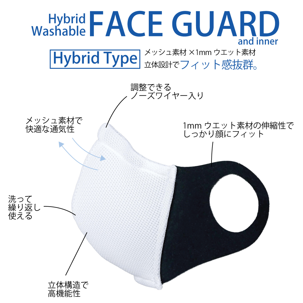 FACE GUARD HYBRID TYPE