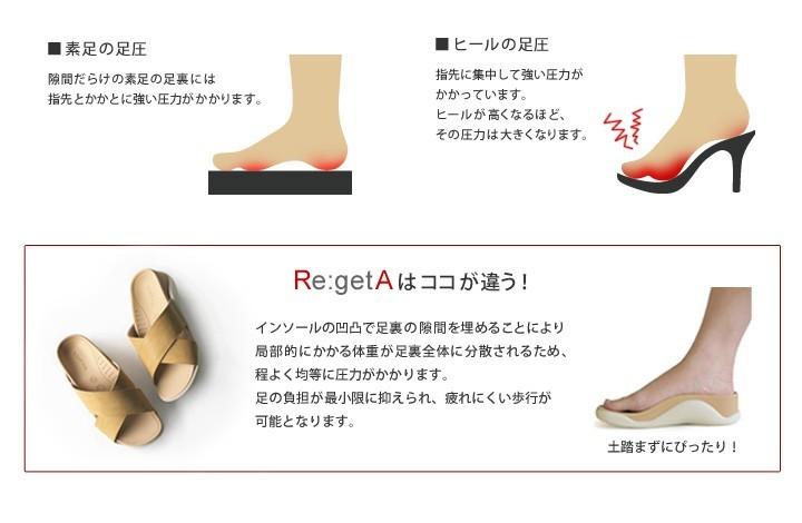 リゲッタ Re:getA ECR-001 サンダル レディース 厚底 履きやすい 疲れにくい 痛くない