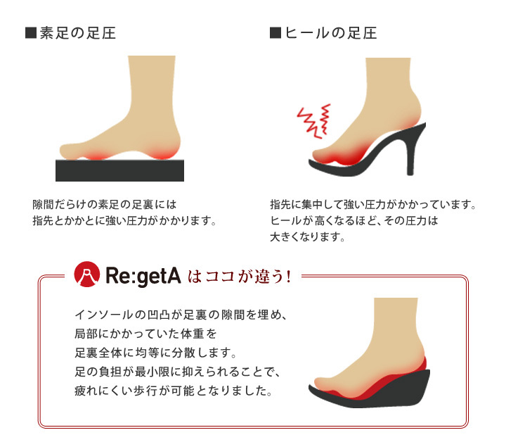 Re:getA -リゲッタ- 3121 復刻版お試しオフィスサンダル